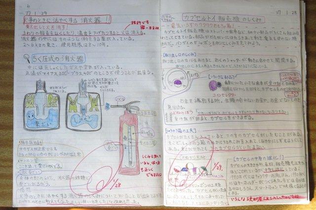 国語 小学2年生国語ノート : 浜松市立都田小学校